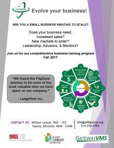 Gateway VMS FlipZone Comprehensive Business Training Program